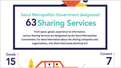 Infographics on sharing companies distributed