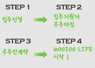step_ok
