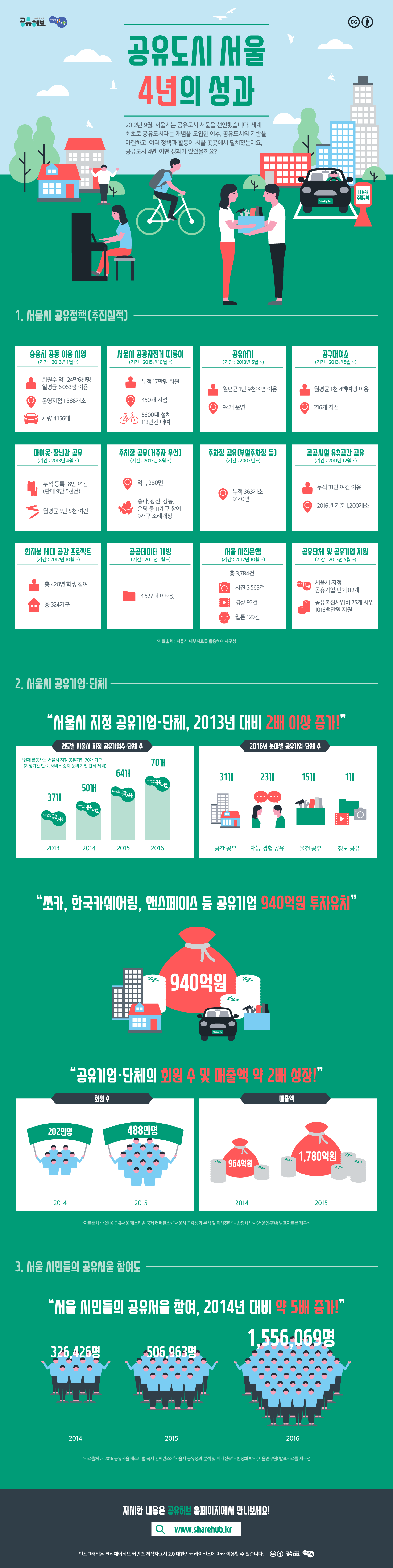 fin_infographic_4_poster
